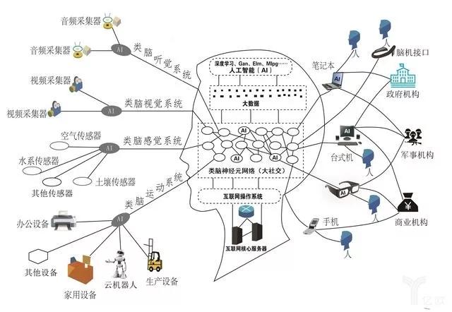 区块链的概念及基础知识