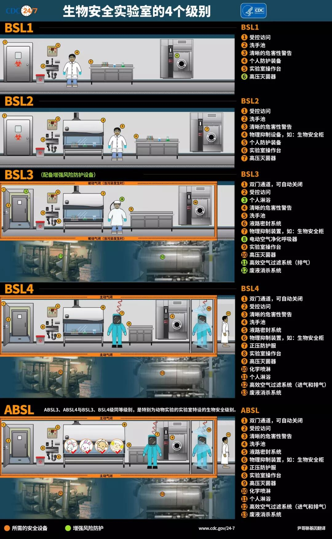 BSL-4-1.jpg